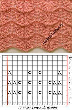 Baby Knitting Patterns, Lace Knitting Stitches, Easy Knitting, Loom Knitting, Stitch Patterns, Crochet Patterns, Knitting Machine, Lace Patterns, Tear