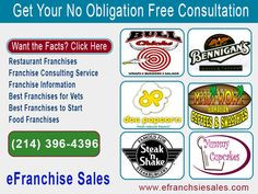 Get your no obligation - Free Franchise Consultation - Houston, TX