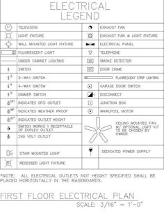 Common architectural symbols for materials   Portfolio Prep ...