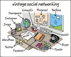 """""""Weekend Humor"""" - Concept by John Atkinson for Vintage Social Networking"""