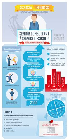 Infograph we designed and produced together with Muato for our client Trainers' House. The idea was to communicate career path on a low hierarchy organization in a more interesting way.