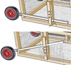 Système réglage des roues du poule tracteur