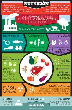 Algunos consejos sobre nutrición ;)                                                                                                                                                                                 More