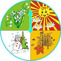 English Worksheets For Kids, Learning Styles, 1st Grade Math, Butterfly Art, Paper Quilling, Kids Education, Four Seasons, Art For Kids, Kindergarten