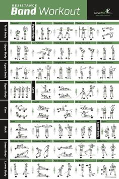Resistance Band Exercise Workout Poster with 40 Exercises in one spot! Just look at the poster and you'll know what to do!