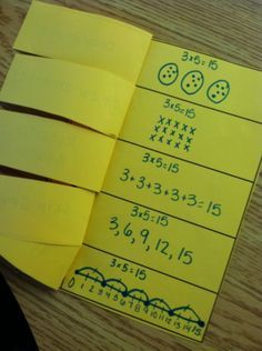 Math Standards Multiplication strategies foldable(equal groups, array, repeated addition, skip counting, and number lines) Multiplication Strategies, Teaching Multiplication, Math Strategies, Math Resources, Teaching Math, Math Activities, Teaching Division, Math Fractions, Math Skills