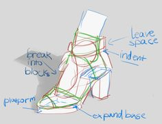 tinywitchdraws: A nice set of notes for rendering shoes quickly!