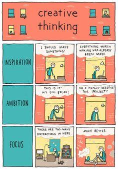 Creative Thinking - Writers Write Creative Blog