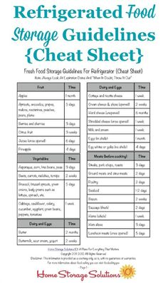 Printable refrigerated food storage guidelines cheat sheet, so you know what to keep versus toss from your refrigerator when you do a big clean out {courtesy of Home Storage Solutions 101}: