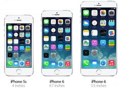 With the moving time, you see different rumors and reports regarding #iPhone 6 being popped up at different #tech blogs. This time we are up with a new story suggesting.