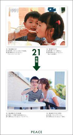 PEACE:1991年 → 2012年