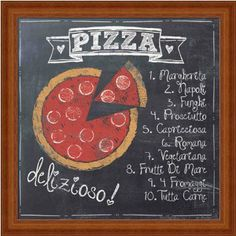 Pizza Recipe by Jo Moulton Chalkboard Sign 13.25x13.25 Framed Art Print Picture