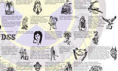 Guide to Russian prison tattoos, prepared by the Alaska state troopers Mob Tattoo, Tattoo Mafia, Russian Prison Tattoos, Russian Criminal Tattoo, Persian Tattoo, Traditional Tattoo Art, Vintage Flash, Hand Tattoos, Flash Tattoos