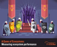 A Game of Ecosystems: Measuring ecosystem performance