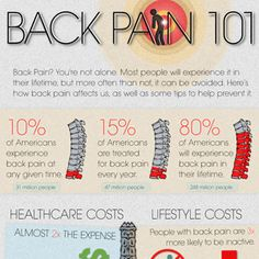 Back pain can ruin your life, and your wallet