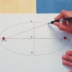 Tracer l'ellipse table basse