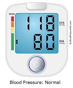 Blood Pressure 118 over 80 - what do these values mean?