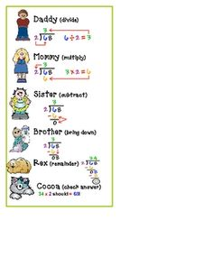 You will be downloading the steps for long division that your students can use as a reference. Your students will enjoy the family acronyms (Daddy ...