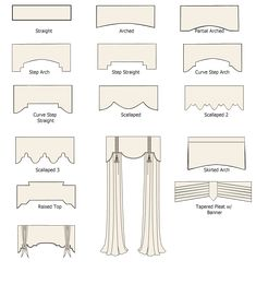Cornices- shaped hard top treatments.