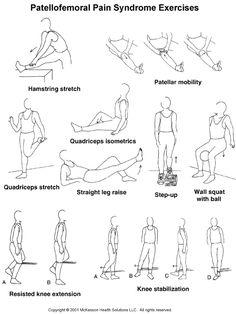 Patellofemoral Pain Syndrome Exercises:  Illustration