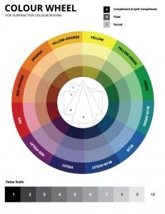 FREE PRINTABLE COLOR WHEEL & VALUE SCALE