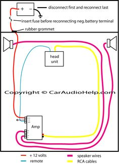 car wiring diagram electronics cars trucks and how to install a car amp wiring diagram