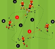 Closet, Training, Soccer Drills, Color Combinations, Group, Football Drills, Places, Gossip, Theory