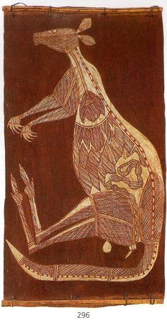 Animals in aboriginal art | Aboriginal art animals | lesson | teacher resource indigenous australian art Aboriginal art kids aboriginal aboriginal art australian aboriginal painting Aboriginal symbols aboriginal art for kids