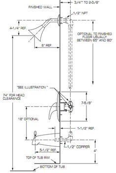 Shower control rough in - american standard