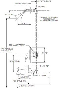 toilets  training and plumbing on pinterest