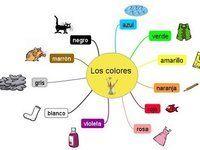 Los colores (ficha)