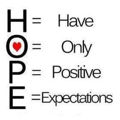 Have Only Positive Expectations
