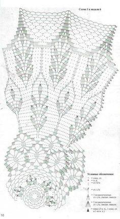 Die 11 Besten Bilder Von Häkeln Sonnenschirm Crochet Doilies