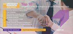 top ten universities researcg paper