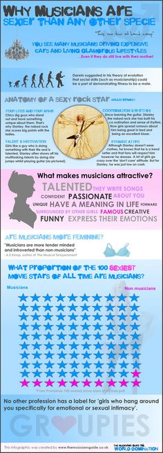 Why Musicians are Sexier than Any Other Specie. #infographic