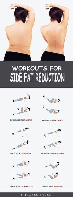 Womens fat burning ab workout