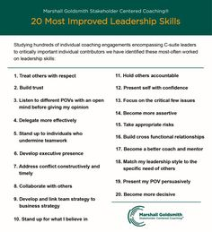 Did you know that you only pay Marshall Goldsmith Executive Coaches if you're satisfied with the results? #leadership Leadership Development, Coaches, Did You Know, Knowing You, Confidence, Self, Study, Creative, Trainers