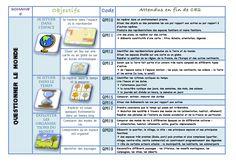 Les nouveaux programmes cycle 2 QUESTIONNER LE MONDE - La classe de Luccia !