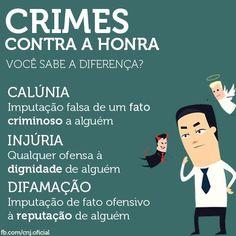 São três os crimes contra a honra: calúnia, difamação e injúria. Neste artigo, o assunto será tratado da seguinte forma: Definição legal dos crimes contra