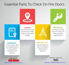 September - Essential Parts To Check On Fire Doors