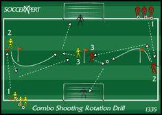 Soccer, Combination, Shooting, Rotation, Drill, Shooting Drills