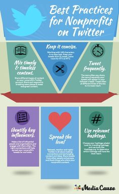 Media Cause | Infographic: Best Practices for #Nonprofits on Twitter - Media Cause