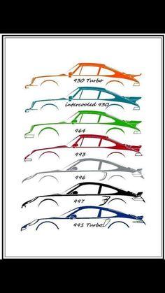 Pure Porsche.