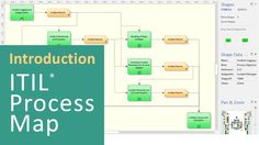 ITIL® process templates for your ITIL implementation. - Start here if you are looking for a good first introduction to the structure and the contents of the ITIL® Process Map. It Service Management, Microsoft Visio, Process Map, Operation, Life Organization, Organizing Life, Report Template, Videos, Sample Resume