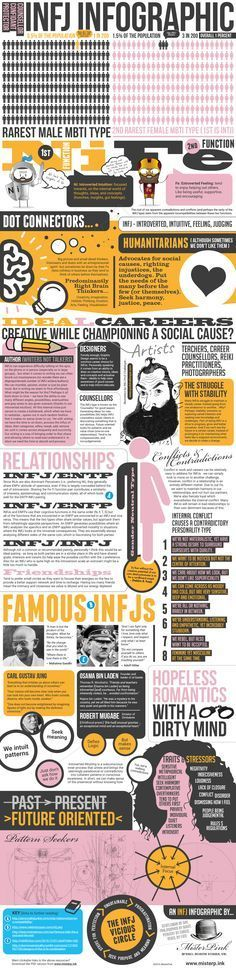 The INFJ Infographic. THIS IS AMAZING