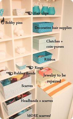 clothing closet categories