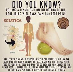 Do you know this? The tennis ball presses and treats trigger points in the piriformis muscle, reduces the muscle tension and rigidity, improves mobility and improves blood circulation to the area.The tennis ball therapy is good not only for sciatica, but Fitness Workouts, Fitness Motivation, Fitness Routines, Yoga Fitness, Ball Workouts, Kids Fitness, Fitness Men, Senior Fitness, Fitness Style