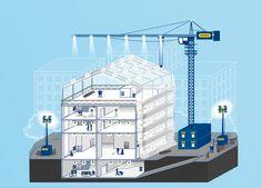 Costruction site illustration Graphic Design Illustration