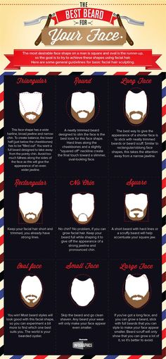 20 Style Charts For Men's Fashion