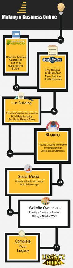 Infographic Thinking